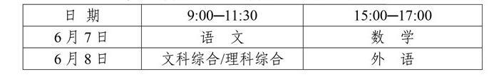 四川省 2021年普通高校招生实 施 规 定